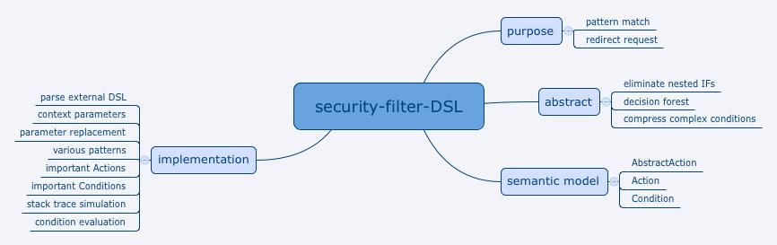 [DSL]模式匹配与请求跳转